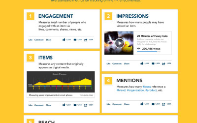 {Infographic} Measuring Online Public Relations Effectiveness